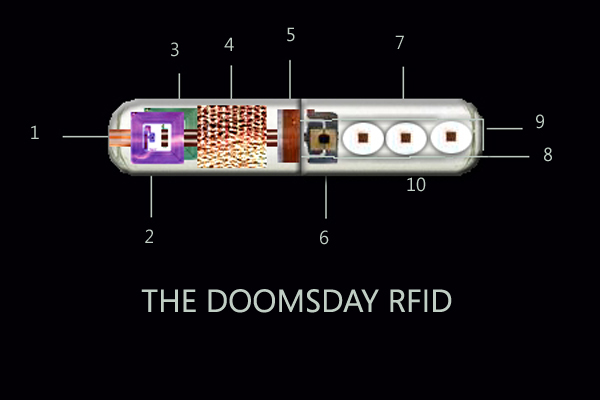 Новый RFID чип позволяет правительству уничтожить или убить вас!