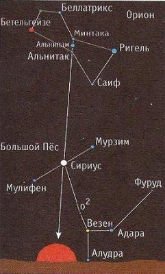ВОЗВРАЩЕНИЕ К ИСТОКАМ-1