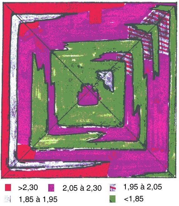 Гравиметрия пирамиды Хеопса