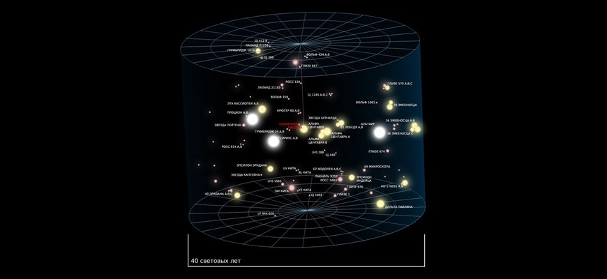Universe_Reference_Map_Part_2_ru-1-1