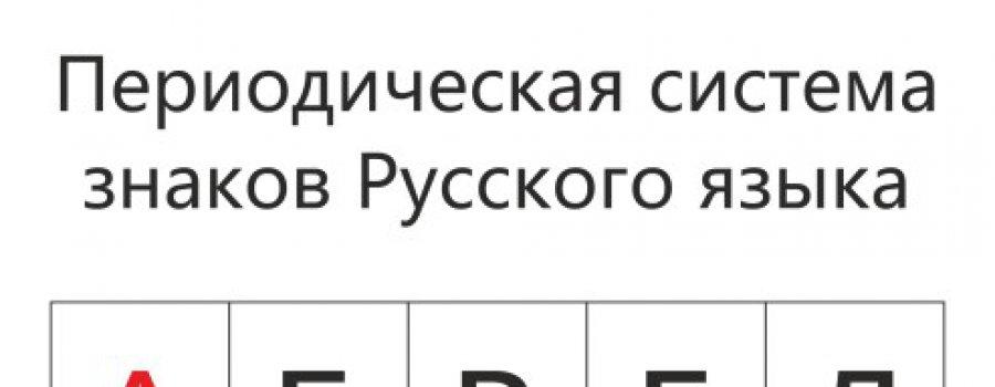 Определён Русский Алфавит!  Древняя тайна открылась в первозданном виде! Что сокрыто в Календаре – Азбуке – Цифровом ряду?