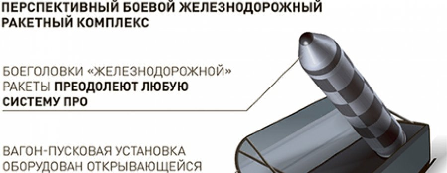 ЩИТ И МЕЧ РОССИИ КОВАЛСЯ в СССР. БРАТЬЯ УТКИНЫ ЛЕГЕНДАРНЫЕ создатели ракетного комплекса (БЖРК)